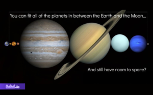 Some cool facts about the Universe.